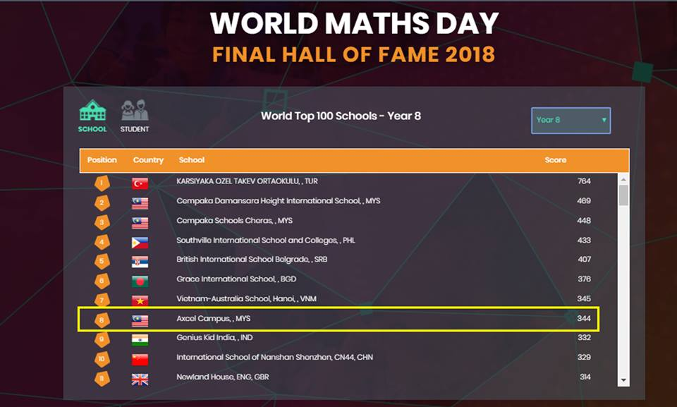world math day 3 2018