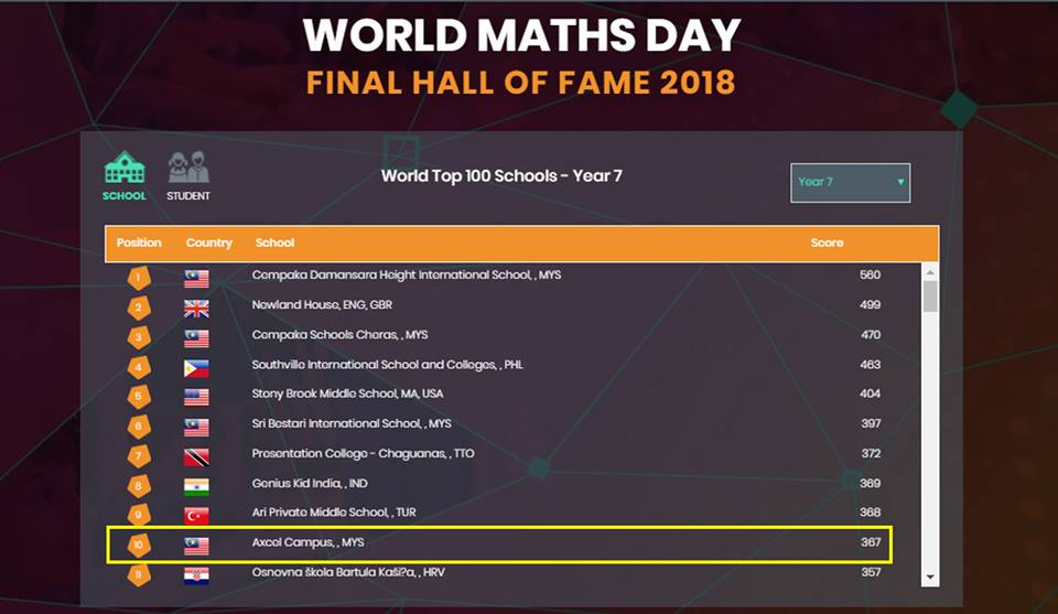 world math day 1 2018